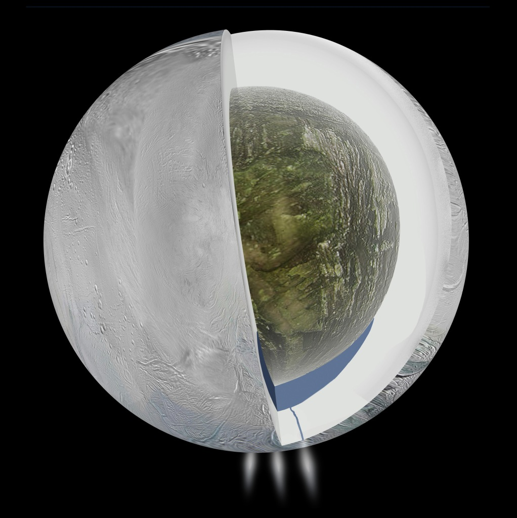 It was thought that Enceladus, moon of Saturn, had only a small ocean near it's south pole, where large plumes of water has been observed to shoot out.