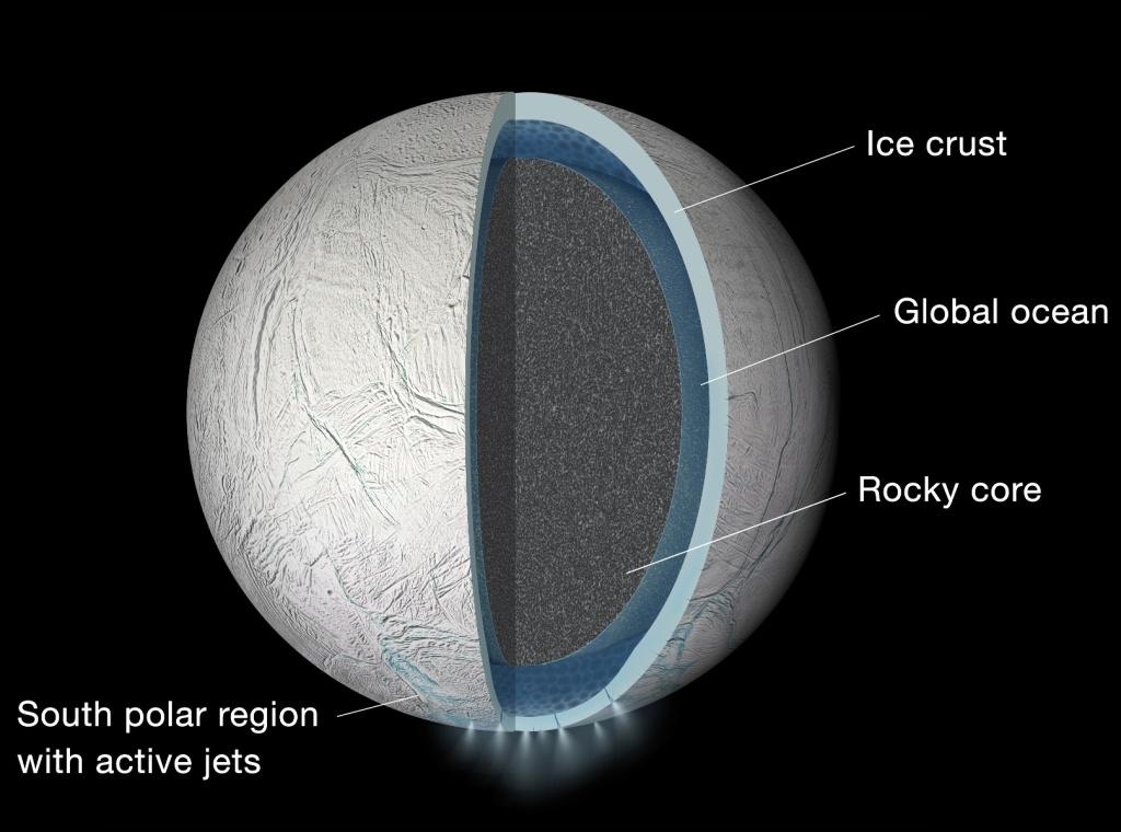 Enceladus_cross-section_2134x1200