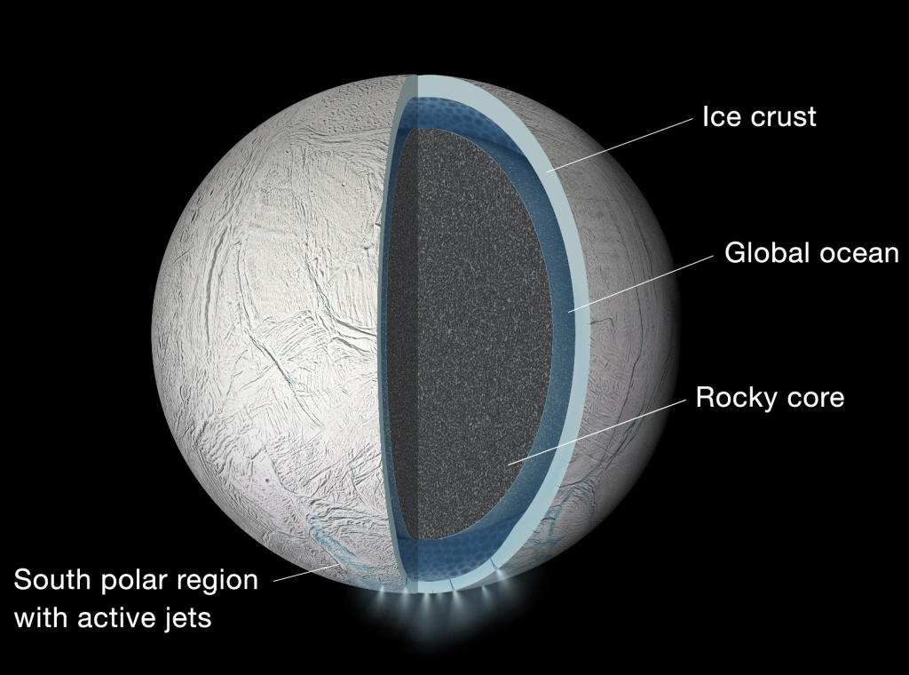 Enceladus_cross-section_2134x1200
