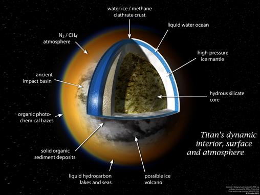 a_titan-interior