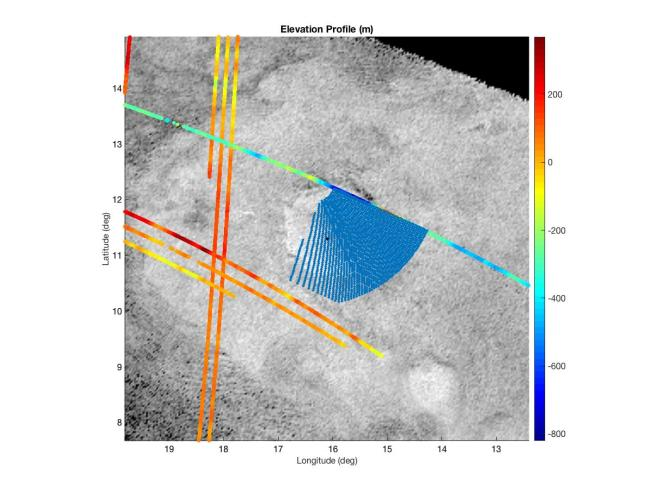 Figure 3b. Ksa Crater. All the possible center points using the range of points for rl, rr, and dc over a range of 50 increments to plot more easily.